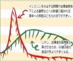 areaexplanation1