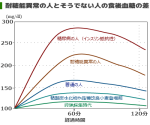 graph-ketto