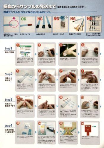 食物アレルギー検査手順
